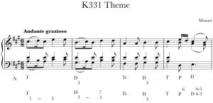 K331 Theme