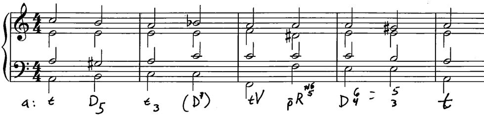 Borrowed Chords And Altered Predominants Week 8 Functional Analysis