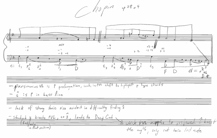 chopin for blog